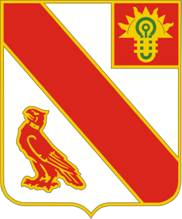 21stFieldArtilleryUnitCrest